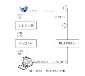 电路 电路图 电子 设计 素材 原理图 338_303