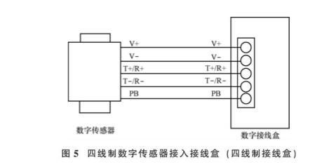 2.2六线制数字传感器接入接线盒